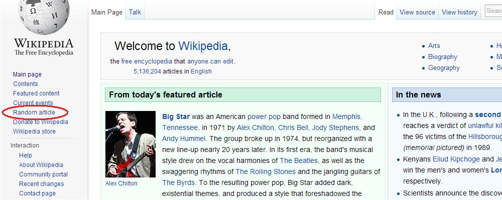 Write an article on wikipedia